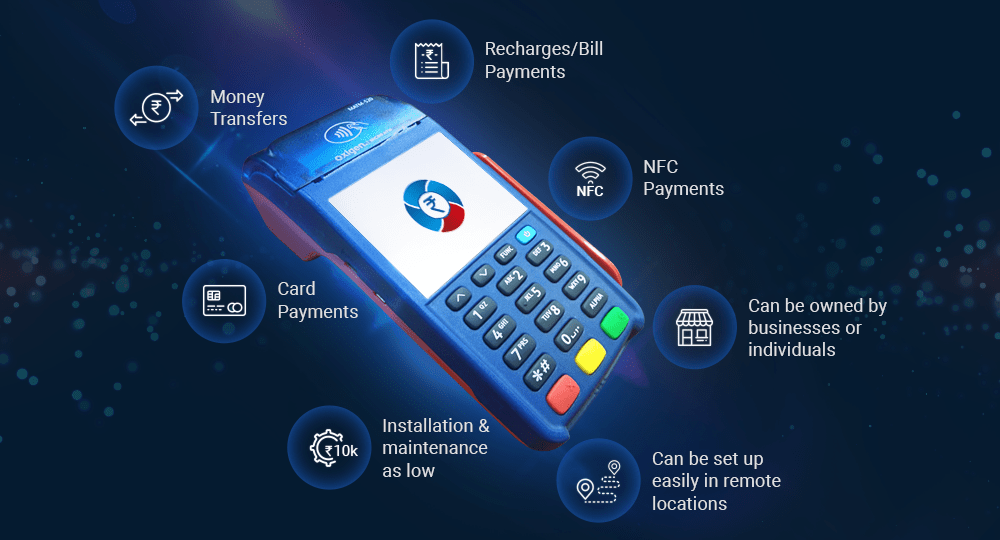 Recharges & Bill Payments, Money Transfer Services Provider